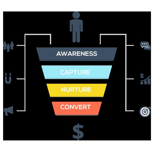 digital-marketing-funnel-1