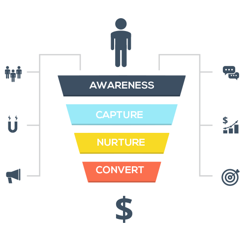 digital-marketing-funnel-1