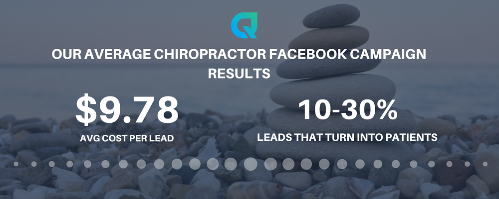 chiropractor facebook marketing case study results