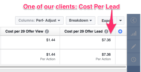 cost per lead chiropractor facebook marketing