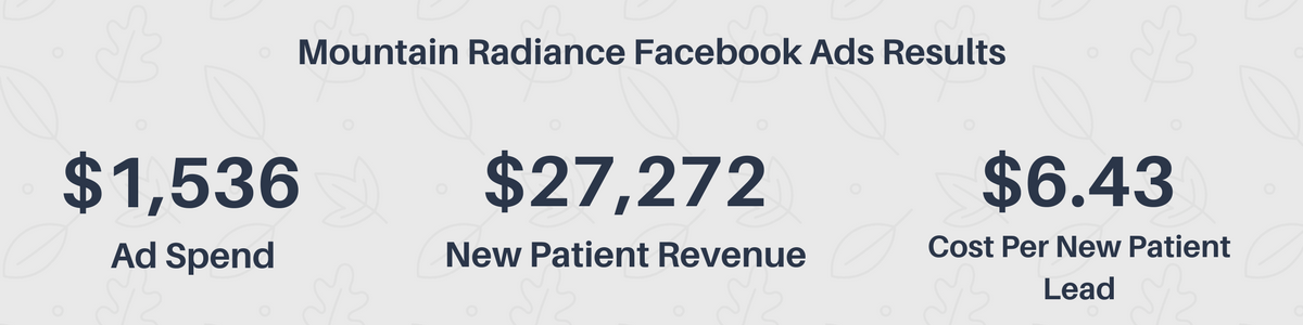 Med Spa Case Study Results from Facebook